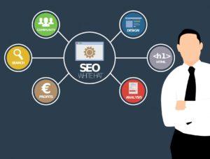 Custom SEO Services